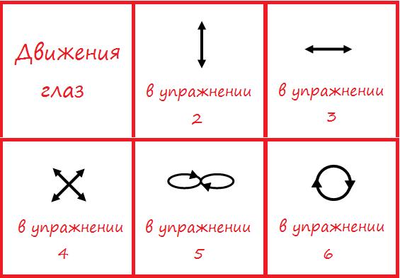 Упражнение 3.